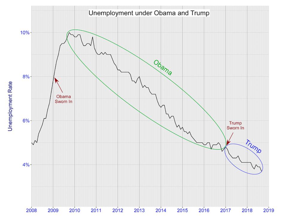 America's biggest boom since 1946-q0n8zwl-png