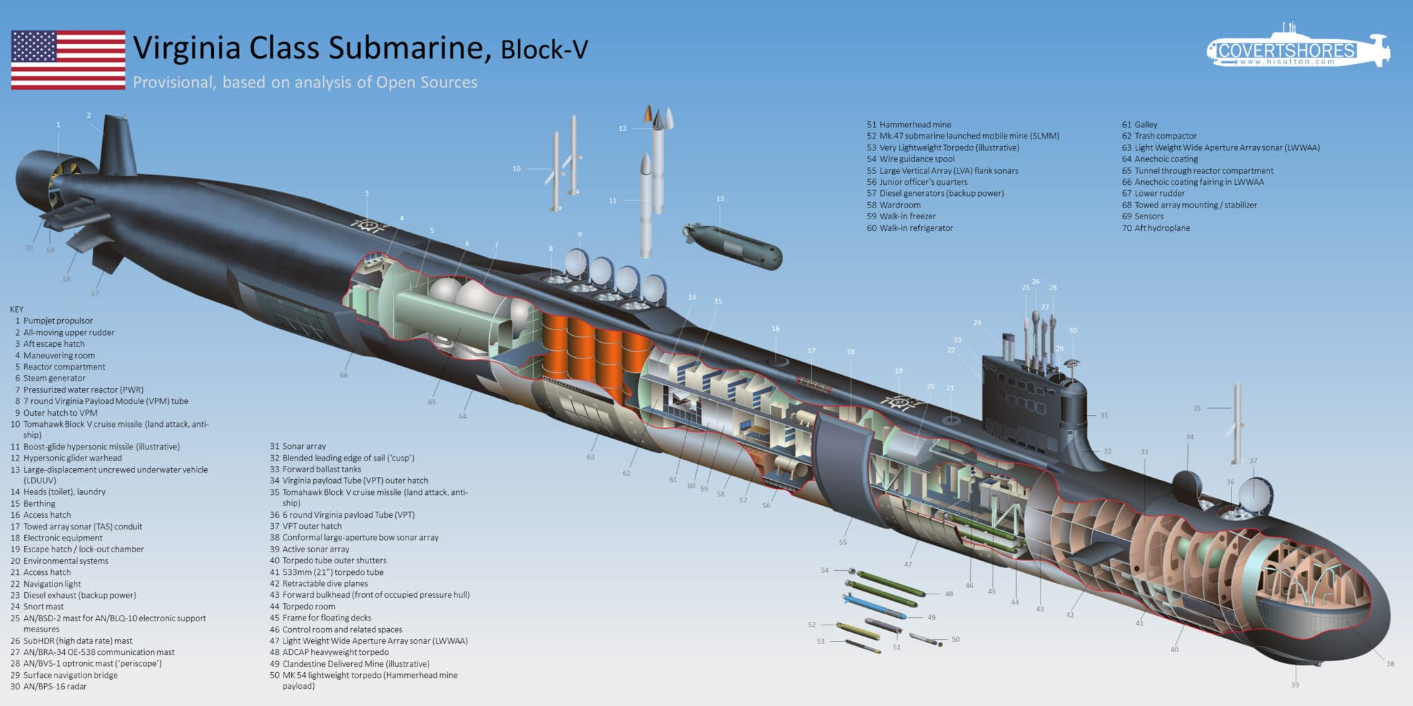 US will share nuclear submarine technology with Australia in new defense partnership-us-navy-virginia-block-v-cutaway